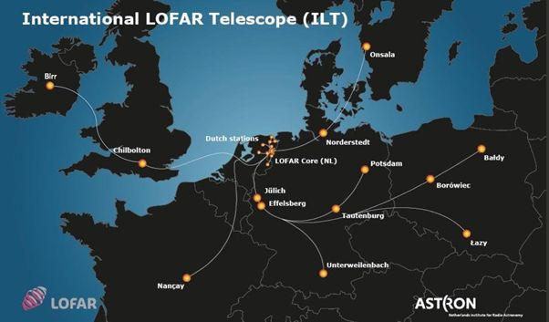 ILOFAR - International LOFAR Telescope